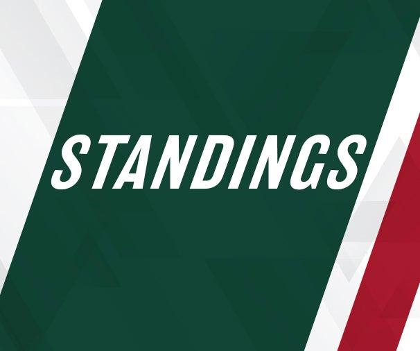 Standings_drop.jpg